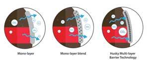 mono-layer