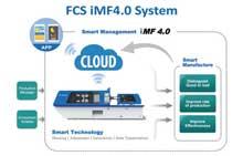 FCS-iMF4.0-system